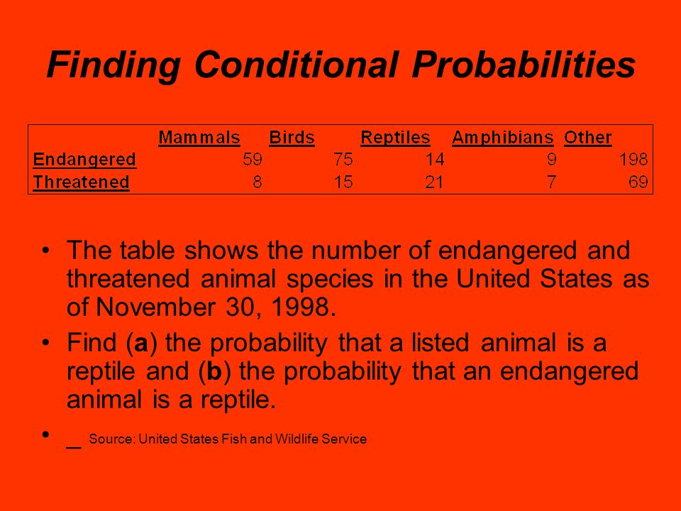 Finding Conditional Probabilities The table shows the number of endangered and threatened animal species in the United States as of November 30, 1998.