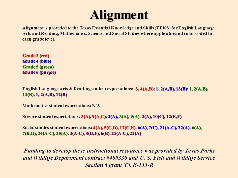 Alignment is provided to the Texas Essential Knowledge and Skills (TEKS) for English Language Arts and Reading, Mathematics, Science and Social Studie