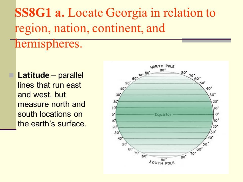 SS8G1 a.Locate Georgia in relation to region, nation, continent, and hemispheres.