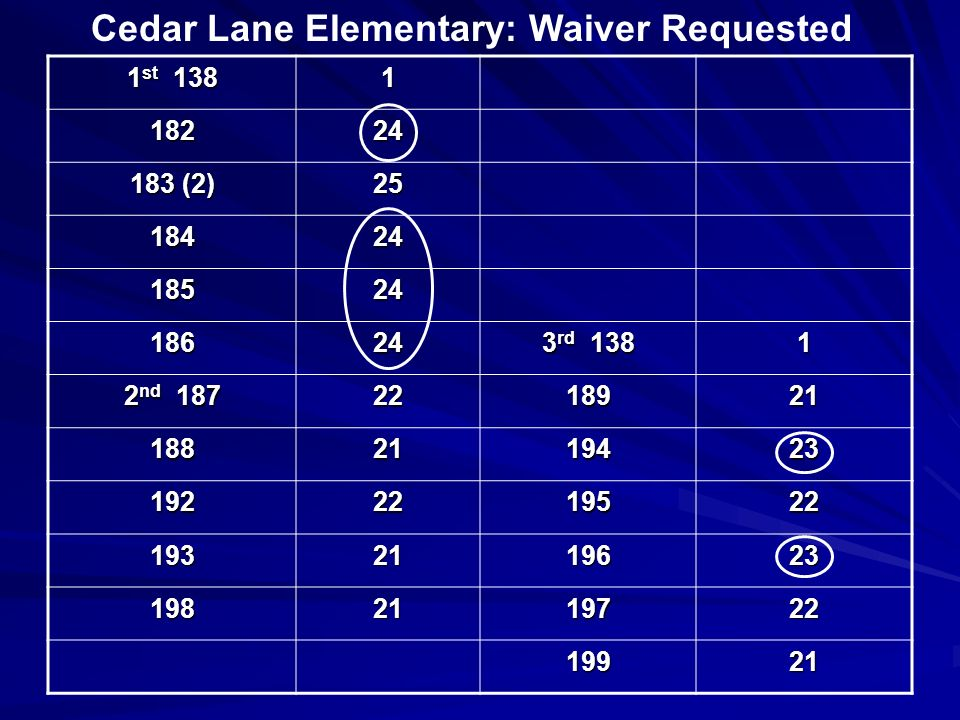 Cedar Lane Elementary: Waiver Requested 1 st 138 1 18224 183 (2) 25 18424 18524 18624 3 rd 138 1 2 nd 187 2218921 1882119423 1922219522 1932119623 1982119722 19921