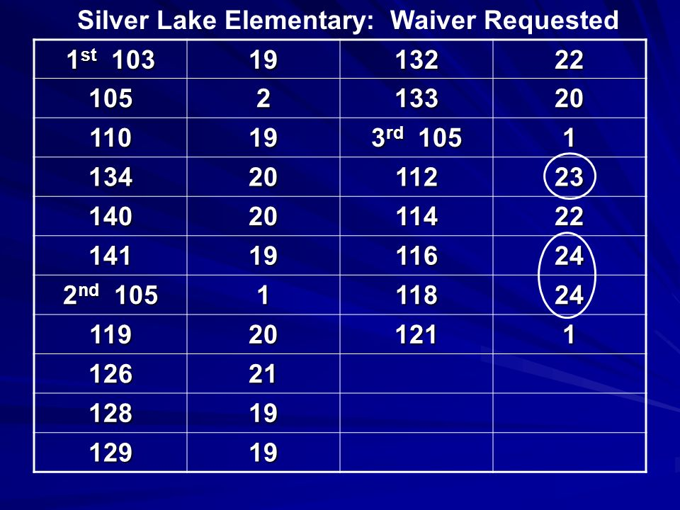 Silver Lake Elementary: Waiver Requested 1 st rd nd