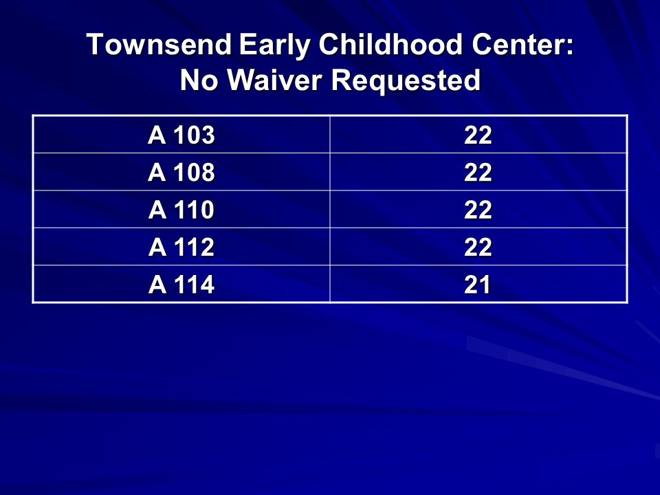 Townsend Early Childhood Center: No Waiver Requested A 103 22 A 108 22 A 110 22 A 112 22 A 114 21
