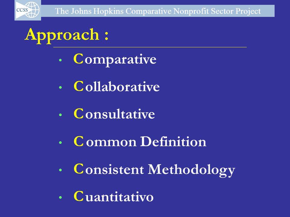 Approach : C C C C C C omparative ollaborative onsultative ommon Definition onsistent Methodology uantitativo