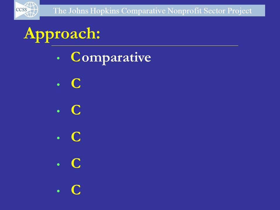 Approach : C C C C C C omparative