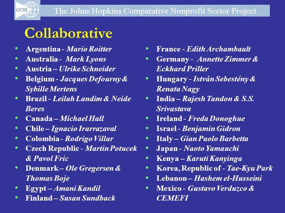 The Johns Hopkins Comparative Nonprofit Sector Project Collaborative Argentina - Mario Roitter Australia - Mark Lyons Austria – Ulrike Schneider Belgi