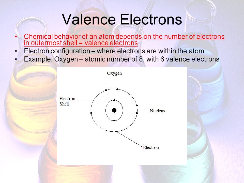 Valence Electrons Chemical behavior of an atom depends on the number of electrons in outermost shell = valence electrons Electron configuration – wher