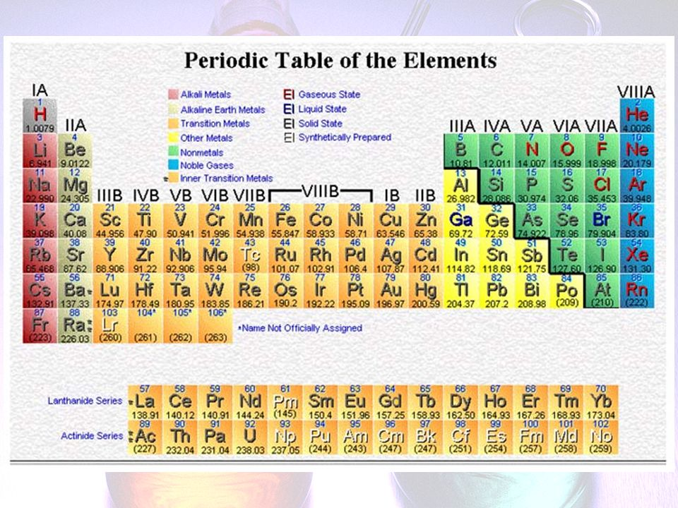 Isotopes (continued) Isotopes identified by mass numbers – weighted averages of the masses of an elements isotope = atomic mass –Weighted means abundance of each isotope in nature is considered when average is calculated –Carbon-12 is most abundant, thus Carbons atomic mass is 12.011