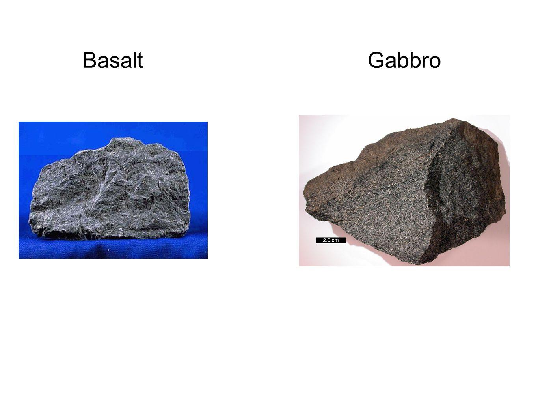 BasaltGabbro