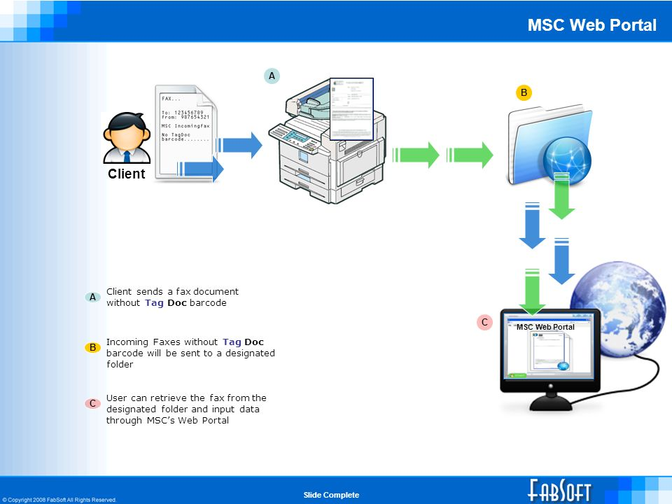 MSC MSC TEST + MSC Web Portal Example MSC TEST A B User can access the fax documents from the designated folder and is able to enter the indexing information for the document using the index fields in the webpage interface A B Reform sends the fax document to Document Mall using the MSC database information for indexing Slide Complete