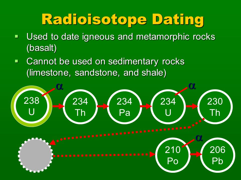 Used to date igneous and metamorphic rocks (basalt) Used to date igneous and metamorphic rocks (basalt) Cannot be used on sedimentary rocks (limestone
