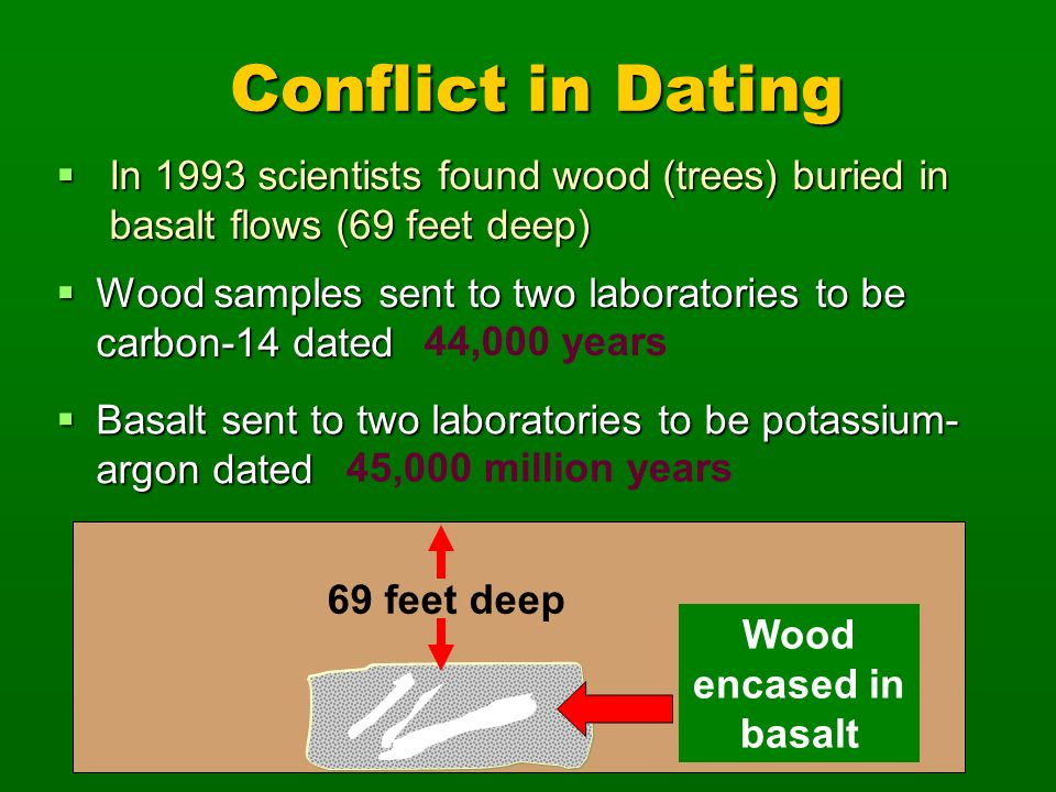 Conflict in Dating In 1993 scientists found wood (trees) buried in basalt flows (69 feet deep) In 1993 scientists found wood (trees) buried in basalt