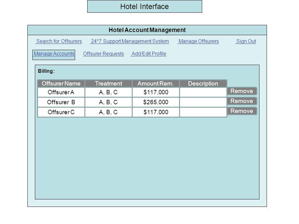 Billing: Offsurer NameAmount Rem. Offsurer A$117,000 Offsurer B$265,000 Offsurer C$117,000 Treatment A, B, C Description Remove Hospital Interface Sig