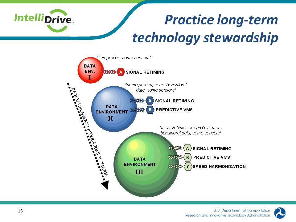 Practice long-term technology stewardship 15