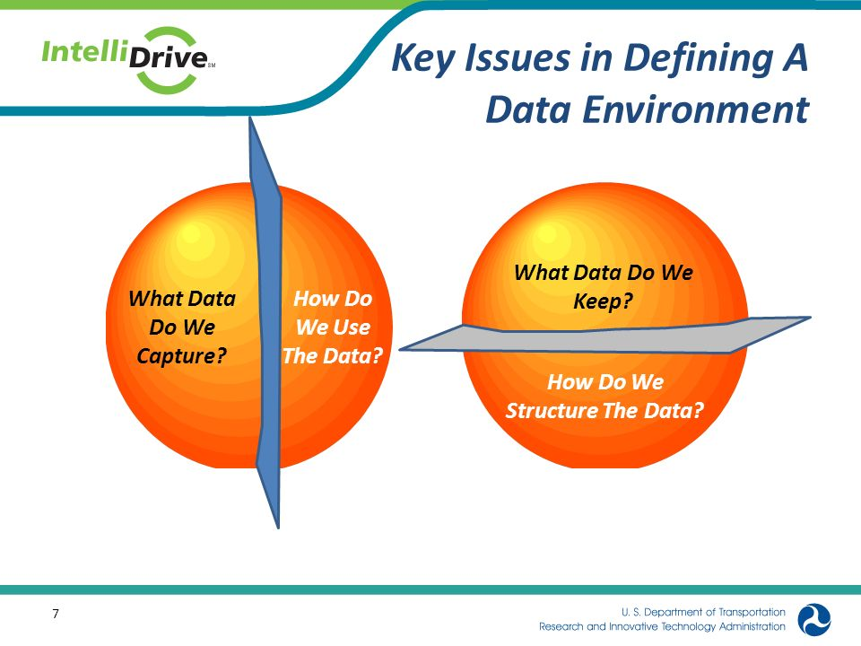 Mobility Applications Template USDOT DMA Near-term Program Objective: Assess applications that realize the full potential of connected vehicles, travelers and infrastructure to enhance current operational practices and transform future surface transportation systems management Develop applications that transform mobility by providing transportation managers and systems operators with real- time monitoring and management tools to manage mobility between and across modes more effectively, and travelers the ability for dynamic decision making Inviting stakeholders to submit ideas for transformative applications that show the potential to improve system performance and the nature, accuracy, precision and/or speed of dynamic decision making by both system managers and system users 18