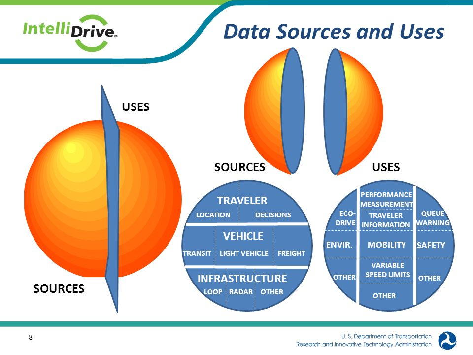 Projected Outcomes Establish one or more data environments Broad collaboration supporting data environment utilization Implementation of data management processes representing best practices Initial Data Capture & Management Portal established – http://datacapture.noblis.org/ [temporary development site] http://datacapture.noblis.org/ – More information about Data Environments – Flagged & documented data from POC and NCAR tests posted – Proposed terms of use and rules of engagement developed 9