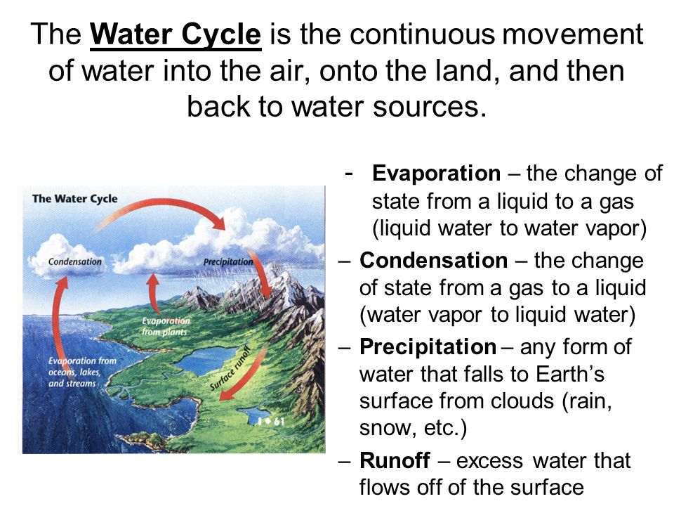 The Water Cycle is the continuous movement of water into the air, onto the land, and then back to water sources. - Evaporation – the change of state f