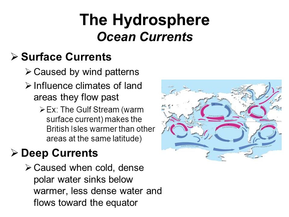 The Hydrosphere Ocean Currents Surface Currents Caused by wind patterns Influence climates of land areas they flow past Ex: The Gulf Stream (warm surf