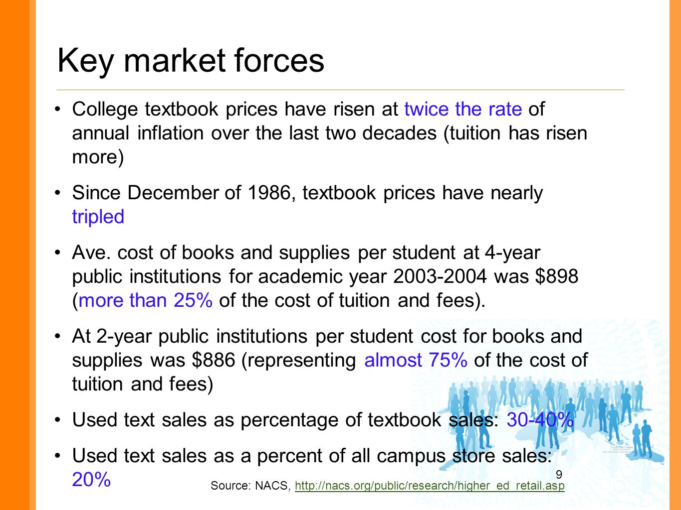 9 Key market forces College textbook prices have risen at twice the rate of annual inflation over the last two decades (tuition has risen more) Since December of 1986, textbook prices have nearly tripled Ave.