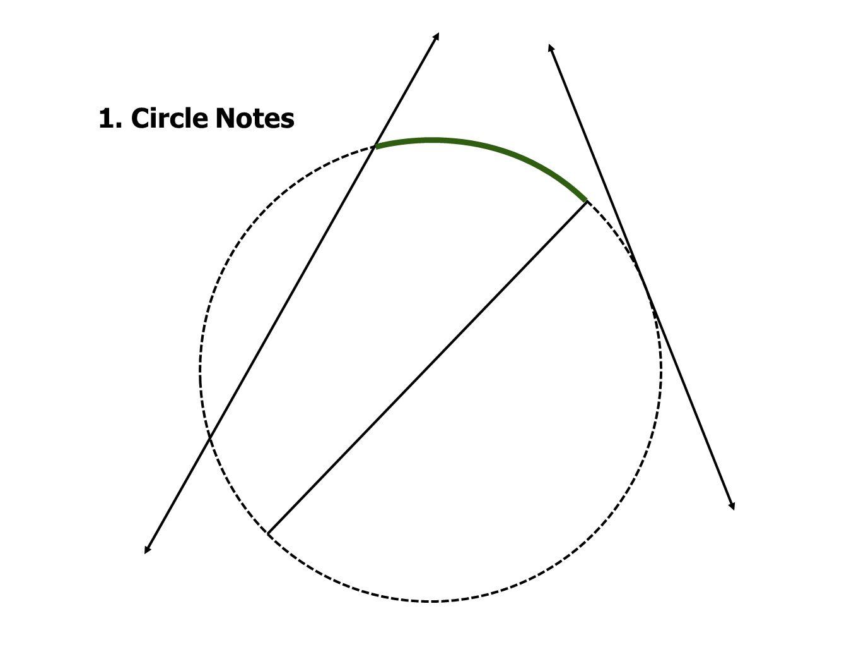 1.Circle Notes