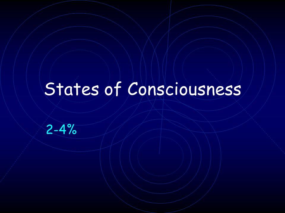 States of Consciousness 2-4%