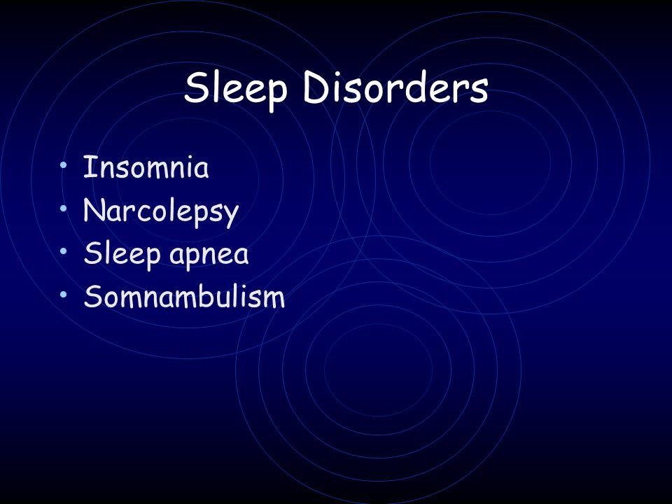 Sleep Disorders Insomnia Narcolepsy Sleep apnea Somnambulism