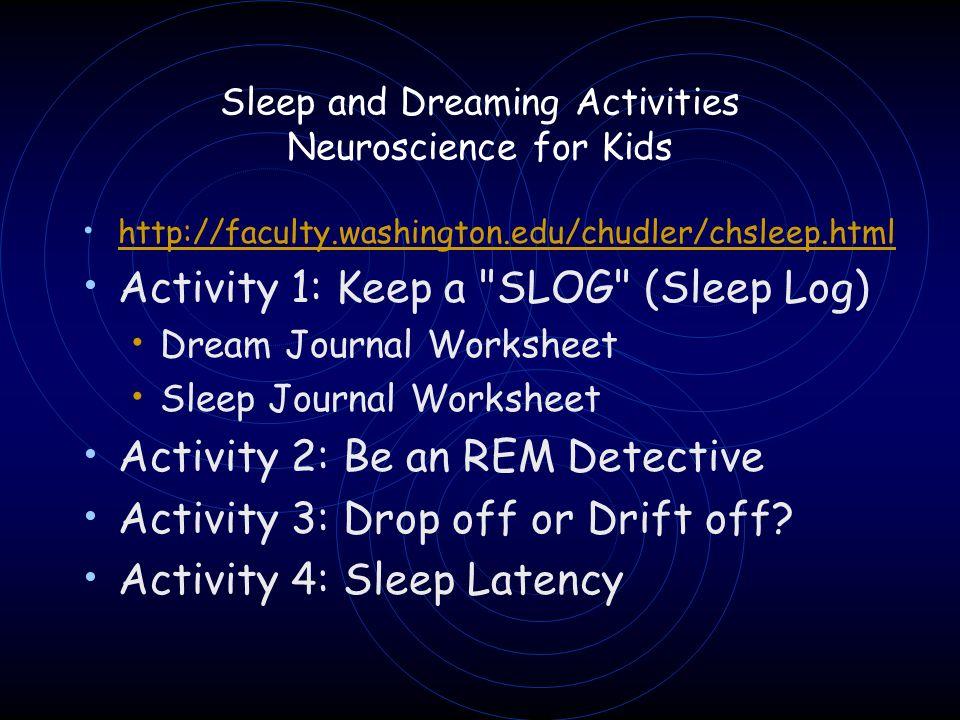 Sleep and Dreaming Activities Neuroscience for Kids http://faculty.washington.edu/chudler/chsleep.html Activity 1: Keep a