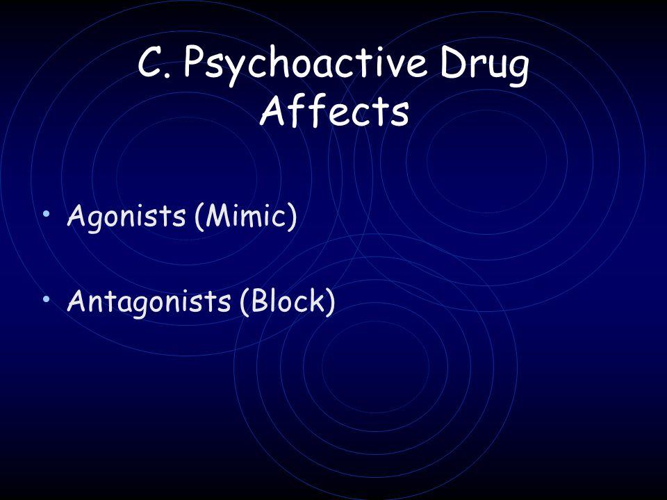C. Psychoactive Drug Affects Agonists (Mimic) Antagonists (Block)