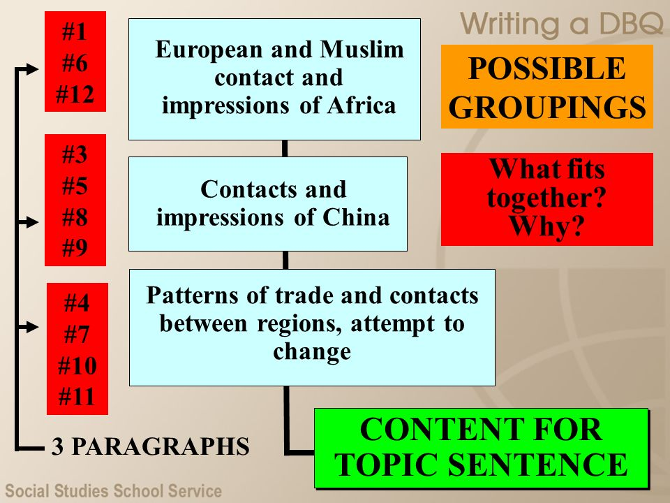 CONTENT FOR TOPIC SENTENCE What fits together? Why? #3 #5 #8 #9 #4 #7 #10 #11 #1 #6 #12 3 PARAGRAPHS European and Muslim contact and impressions of Af