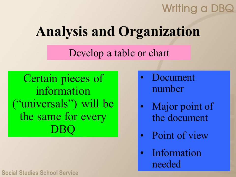 Analysis and Organization Develop a table or chart Certain pieces of information (universals) will be the same for every DBQ Document number Major poi