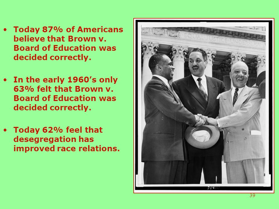 39 Today 87% of Americans believe that Brown v. Board of Education was decided correctly.
