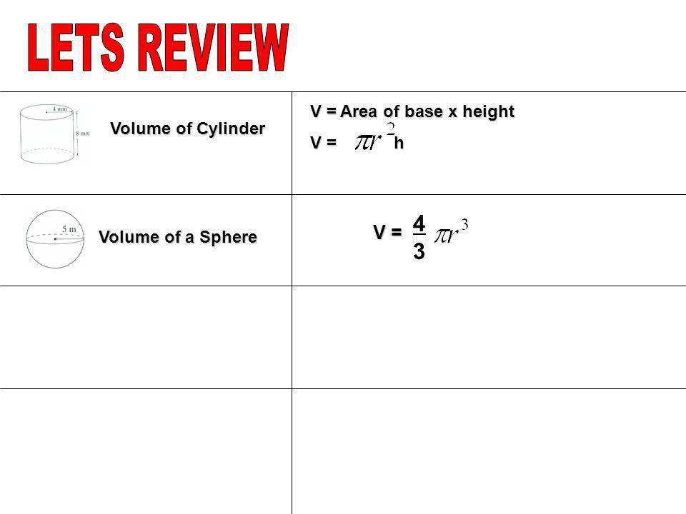 Volume of Cylinder V = Area of base x height V = h Volume of a Sphere 4343 V =