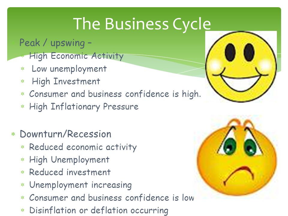 Peak / upswing – High Economic Activity Low unemployment High Investment Consumer and business confidence is high. High Inflationary Pressure Downturn