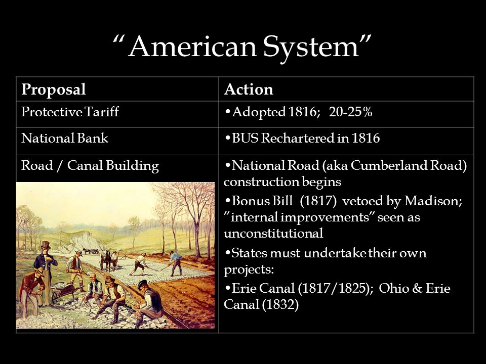 American System ProposalAction Protective TariffAdopted 1816; 20-25% National BankBUS Rechartered in 1816 Road / Canal BuildingNational Road (aka Cumb