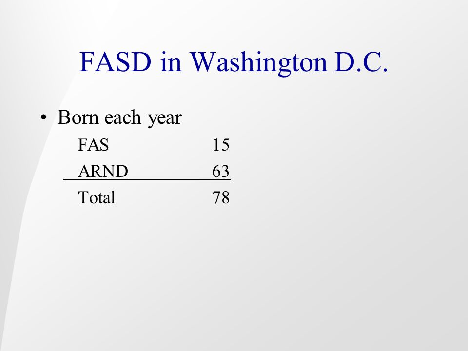 FASD in Washington D.C. Born each year FAS 15 ARND 63 Total 78