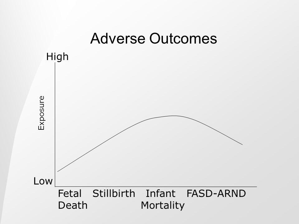 Exposure High Low Fetal Stillbirth Infant FASD-ARND Death Mortality Adverse Outcomes