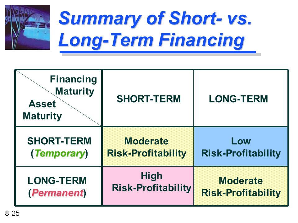 8-25 Summary of Short- vs. Long-Term Financing Financing Maturity Asset Maturity SHORT-TERMLONG-TERM Low Risk-Profitability Moderate Risk-Profitabilit
