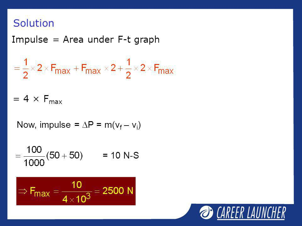 Solution Impulse = Area under F-t graph = 4 × F max Now, impulse = P = m(v f – v i ) = 10 N-S