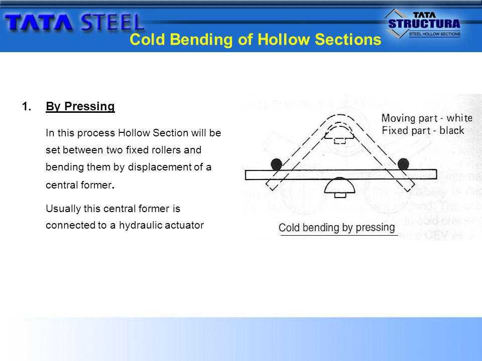 Different Methods of Cold Bending 1. 1.By Pressing 2.
