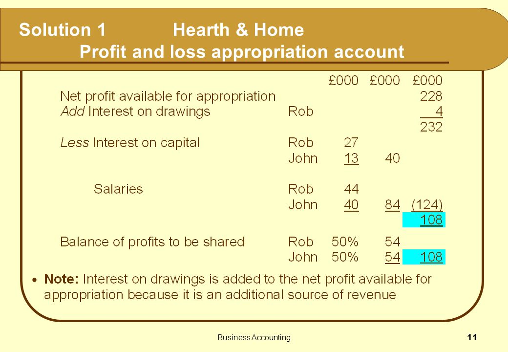 Business Accounting11 Solution 1 Hearth & Home Profit and loss appropriation account