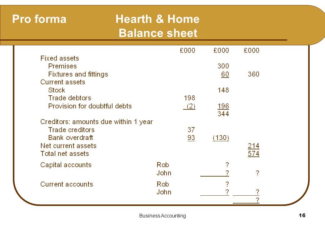 Business Accounting16 Pro forma Hearth & Home Balance sheet