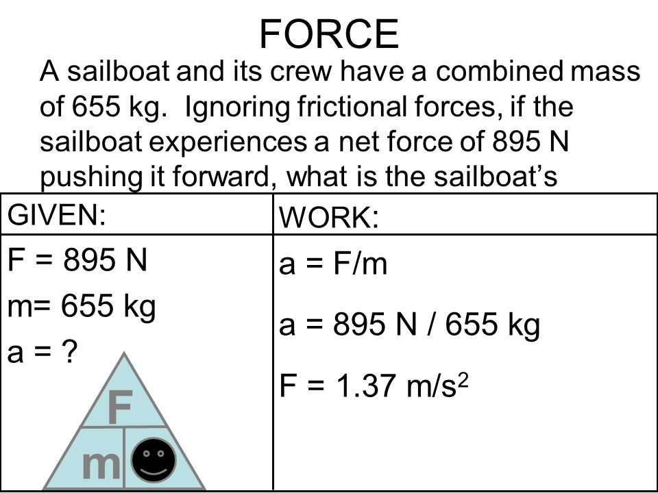 FORCE A sailboat and its crew have a combined mass of 655 kg. Ignoring frictional forces, if the sailboat experiences a net force of 895 N pushing it