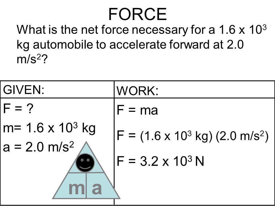FORCE What is the net force necessary for a 1.6 x 10 3 kg automobile to accelerate forward at 2.0 m/s 2 ? GIVEN: F = ? m= 1.6 x 10 3 kg a = 2.0 m/s 2