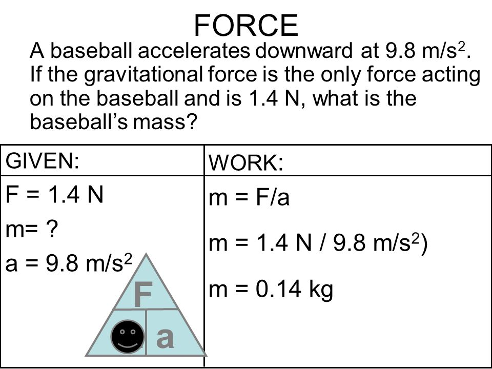 FORCE A baseball accelerates downward at 9.8 m/s 2. If the gravitational force is the only force acting on the baseball and is 1.4 N, what is the base