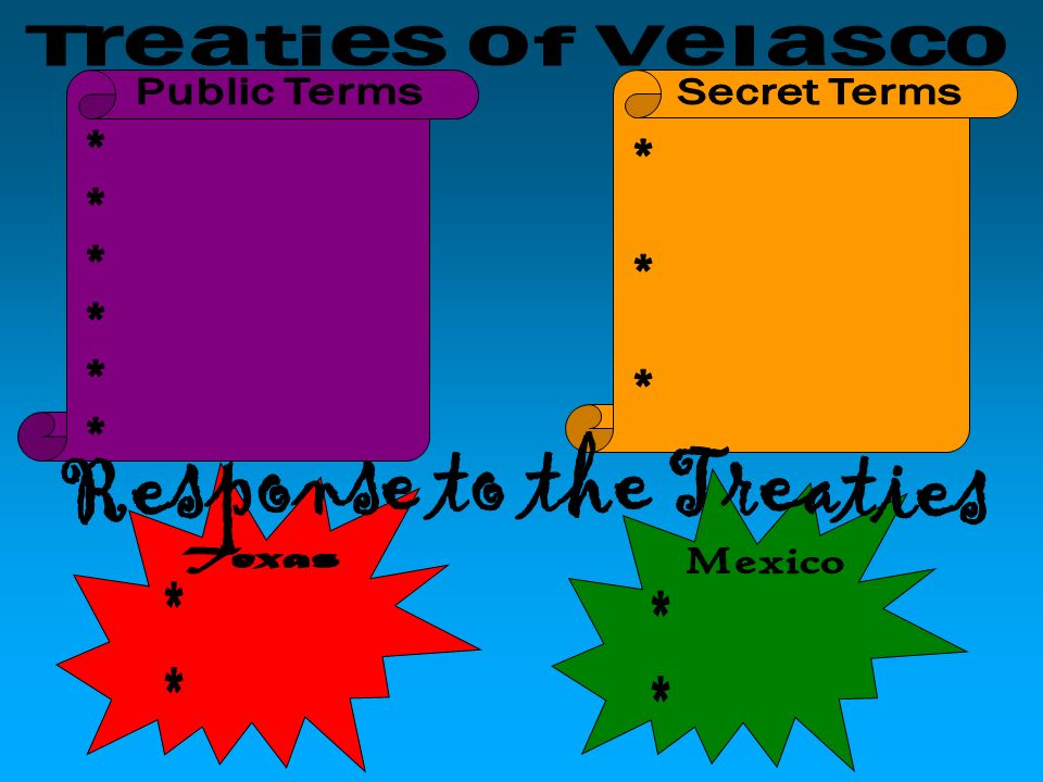 RESPONSE TO THE TREATIES OF VELASCO Texans Respond: 1.A small force stopped Santa Anna 2.David G. Burnet imprisoned him Mexican Response: 1.Leaders di