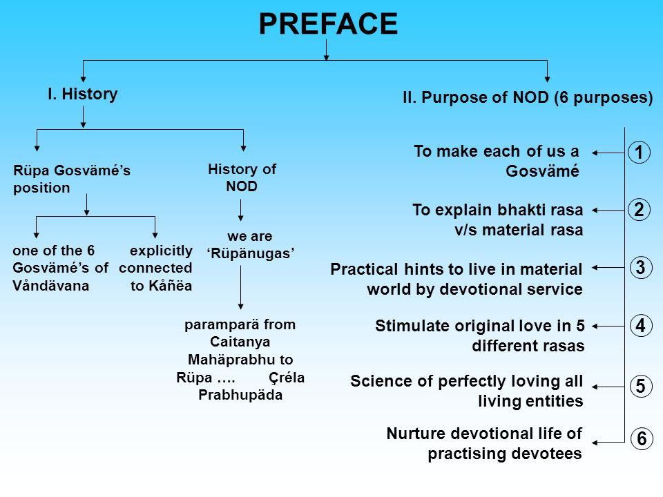 PREFACE I. History II.