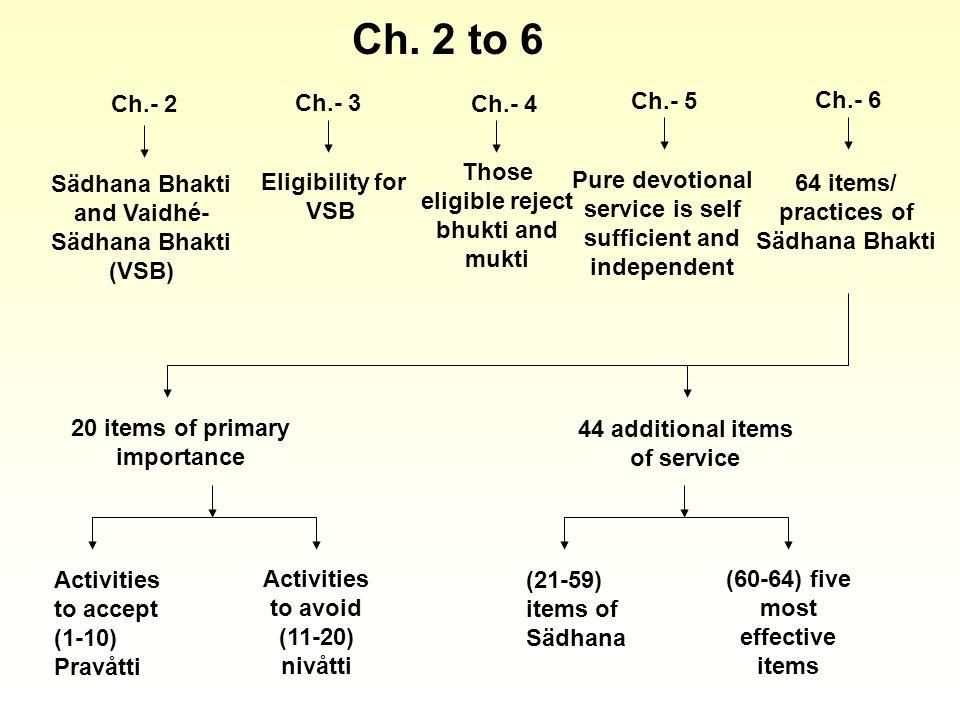 Ch. 2 to 6 Sädhana Bhakti and Vaidhé- Sädhana Bhakti (VSB) Ch.- 2 Ch.- 3 Ch.- 4 Ch.- 5 Ch.- 6 Eligibility for VSB Those eligible reject bhukti and muk