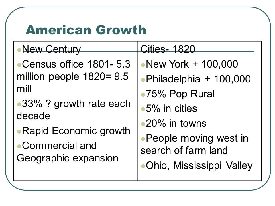 American Growth New Century Census office 1801- 5.3 million people 1820= 9.5 mill 33% ? growth rate each decade Rapid Economic growth Commercial and G