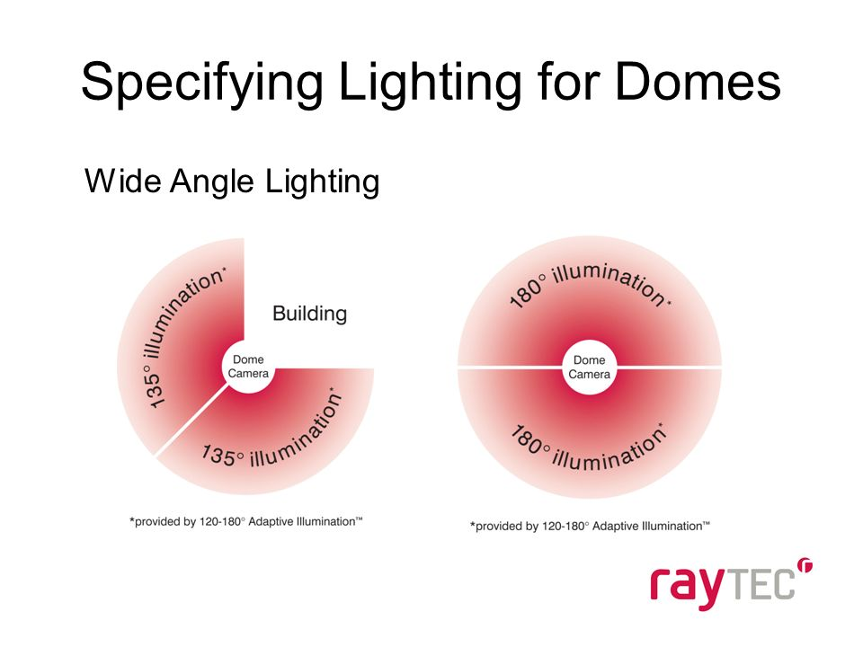 Specifying Lighting for Domes Wide Angle Lighting