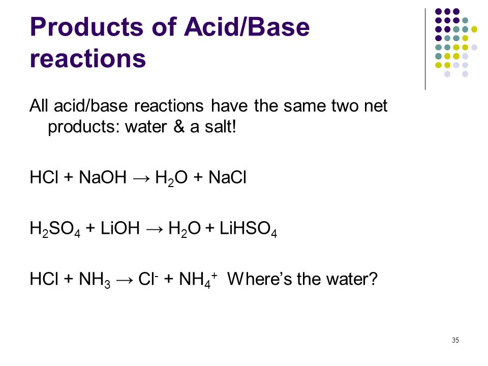 Products of Acid/Base reactions All acid/base reactions have the same two net products: water & a salt! HCl + NaOH H 2 O + NaCl H 2 SO 4 + LiOH H 2 O