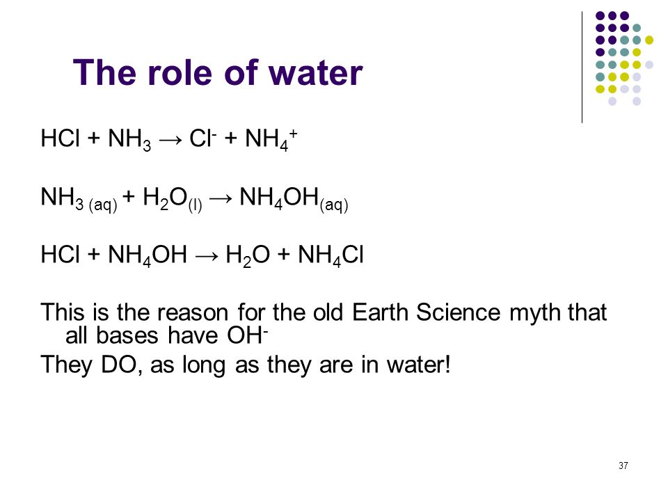The role of water HCl + NH 3 Cl - + NH 4 + NH 3 (aq) + H 2 O (l) NH 4 OH (aq) HCl + NH 4 OH H 2 O + NH 4 Cl This is the reason for the old Earth Scien
